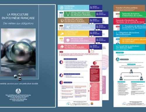 Fiches métiers, démarches, procédures et obligations pour les professionnels de la perliculture